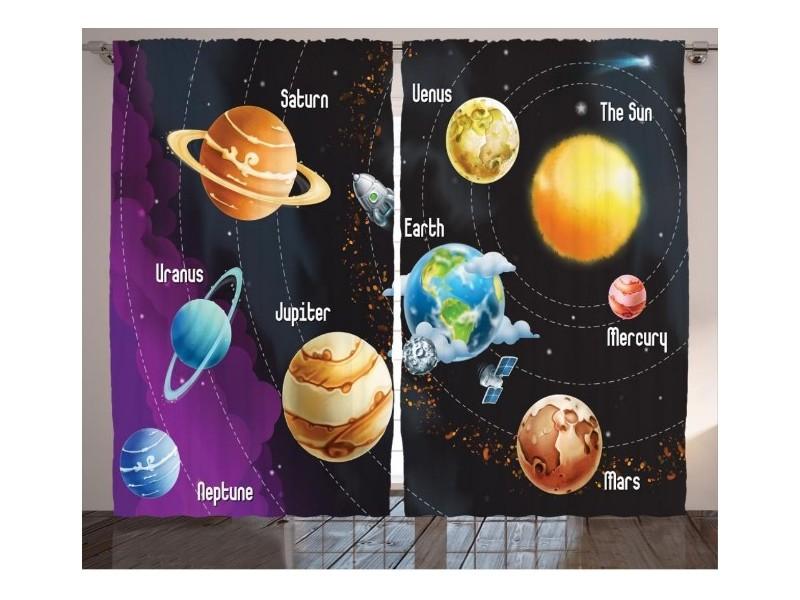 Детски пердета 3D, комплект Планети 1